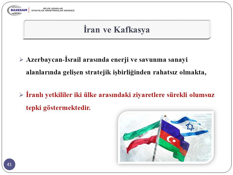 41 İran ve Kafkasya  Azerbaycan-İsrail arasında enerji ve savunma sanayi alanlarında gelişen stratejik işbirliğinden rahatsız olmakta,  İranlı yetki