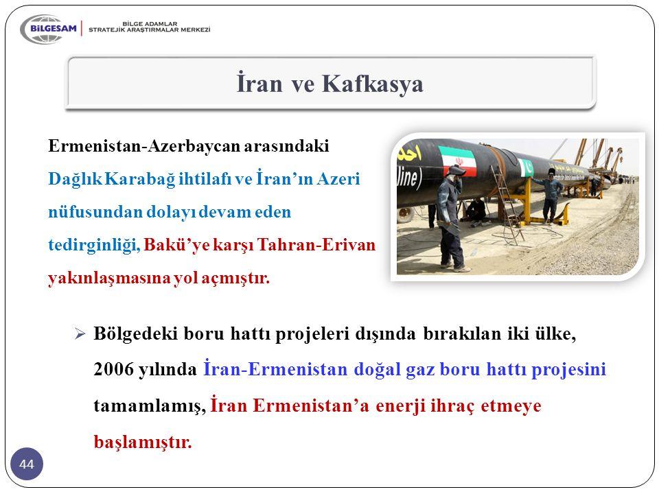 44 İran ve Kafkasya  Bölgedeki boru hattı projeleri dışında bırakılan iki ülke, 2006 yılında İran-Ermenistan doğal gaz boru hattı projesini tamamlamı