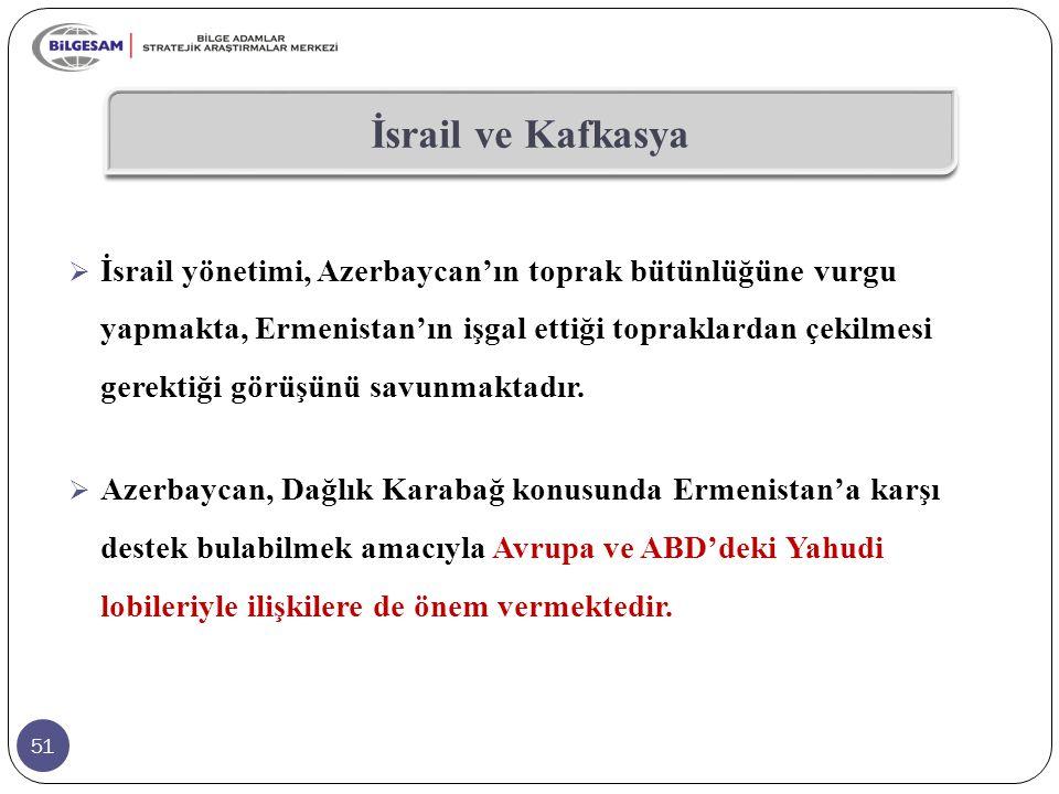 51 İsrail ve Kafkasya  İsrail yönetimi, Azerbaycan'ın toprak bütünlüğüne vurgu yapmakta, Ermenistan'ın işgal ettiği topraklardan çekilmesi gerektiği