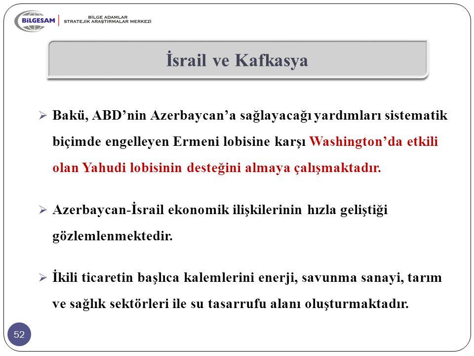 52 İsrail ve Kafkasya  Bakü, ABD'nin Azerbaycan'a sağlayacağı yardımları sistematik biçimde engelleyen Ermeni lobisine karşı Washington'da etkili ola