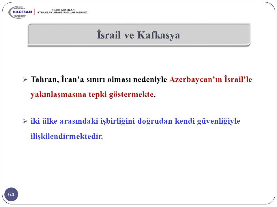 54 İsrail ve Kafkasya  Tahran, İran'a sınırı olması nedeniyle Azerbaycan'ın İsrail'le yakınlaşmasına tepki göstermekte,  iki ülke arasındaki işbirli