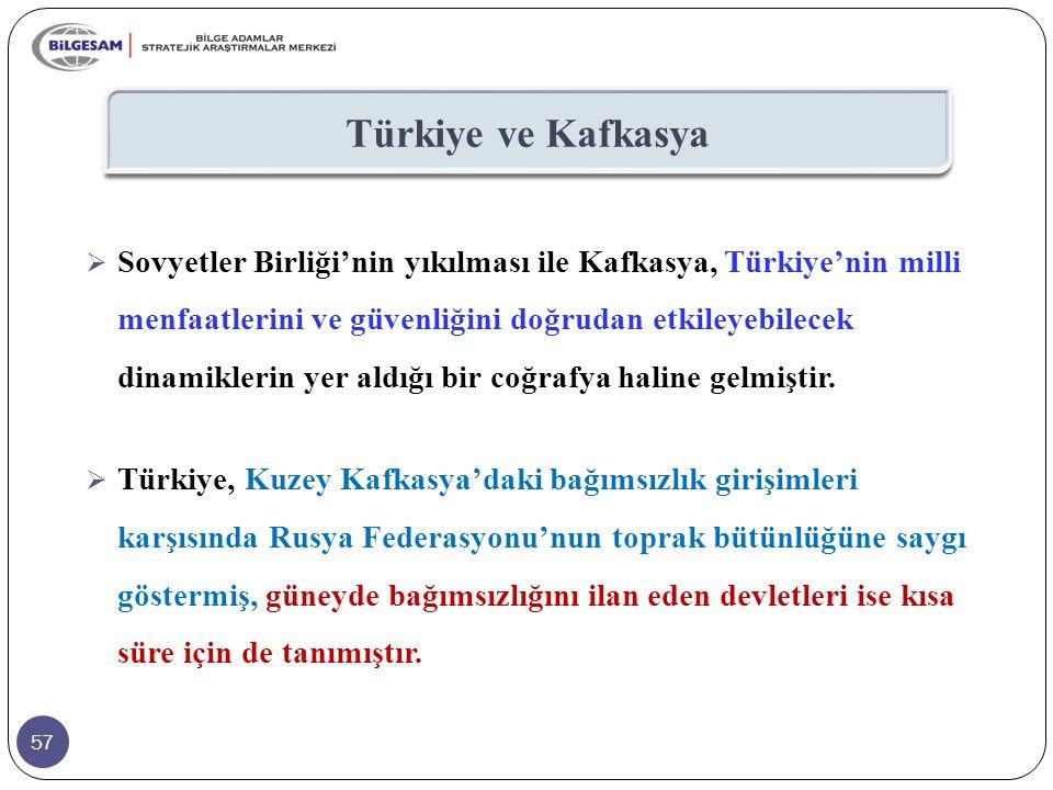 57 Türkiye ve Kafkasya  Sovyetler Birliği'nin yıkılması ile Kafkasya, Türkiye'nin milli menfaatlerini ve güvenliğini doğrudan etkileyebilecek dinamik