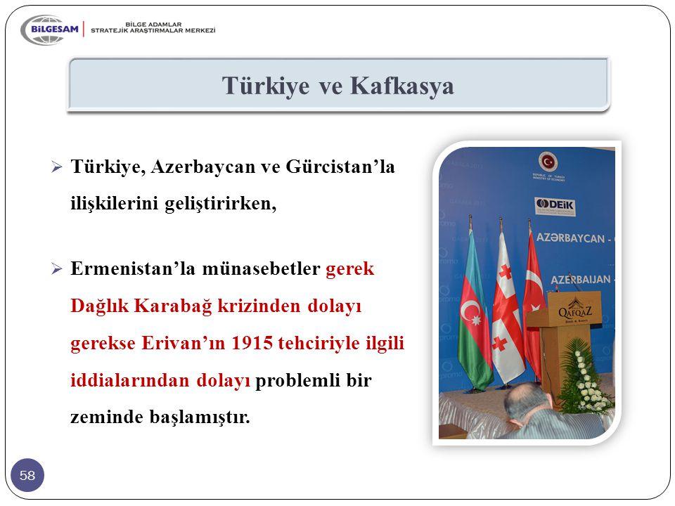 58 Türkiye ve Kafkasya  Türkiye, Azerbaycan ve Gürcistan'la ilişkilerini geliştirirken,  Ermenistan'la münasebetler gerek Dağlık Karabağ krizinden d