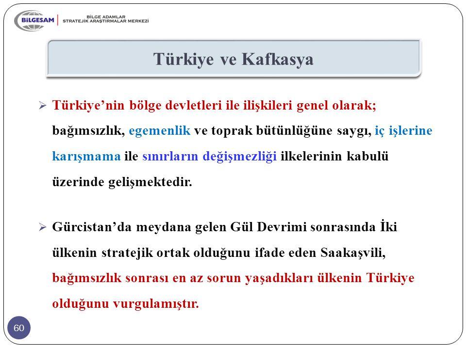 60 Türkiye ve Kafkasya  Türkiye'nin bölge devletleri ile ilişkileri genel olarak; bağımsızlık, egemenlik ve toprak bütünlüğüne saygı, iç işlerine kar