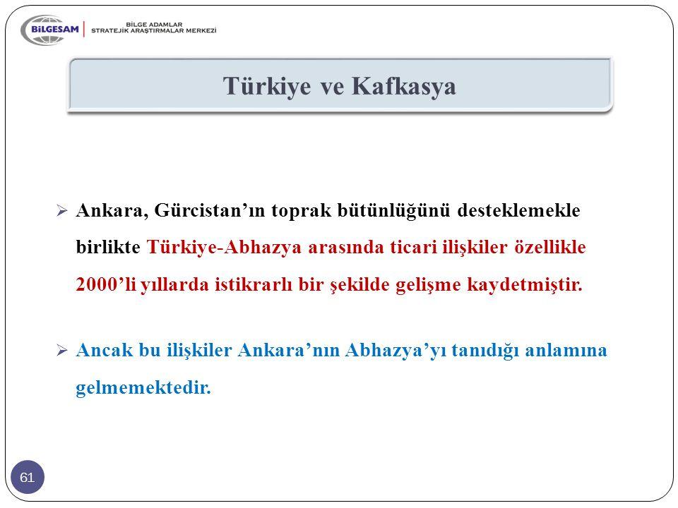 61 Türkiye ve Kafkasya  Ankara, Gürcistan'ın toprak bütünlüğünü desteklemekle birlikte Türkiye-Abhazya arasında ticari ilişkiler özellikle 2000'li yı