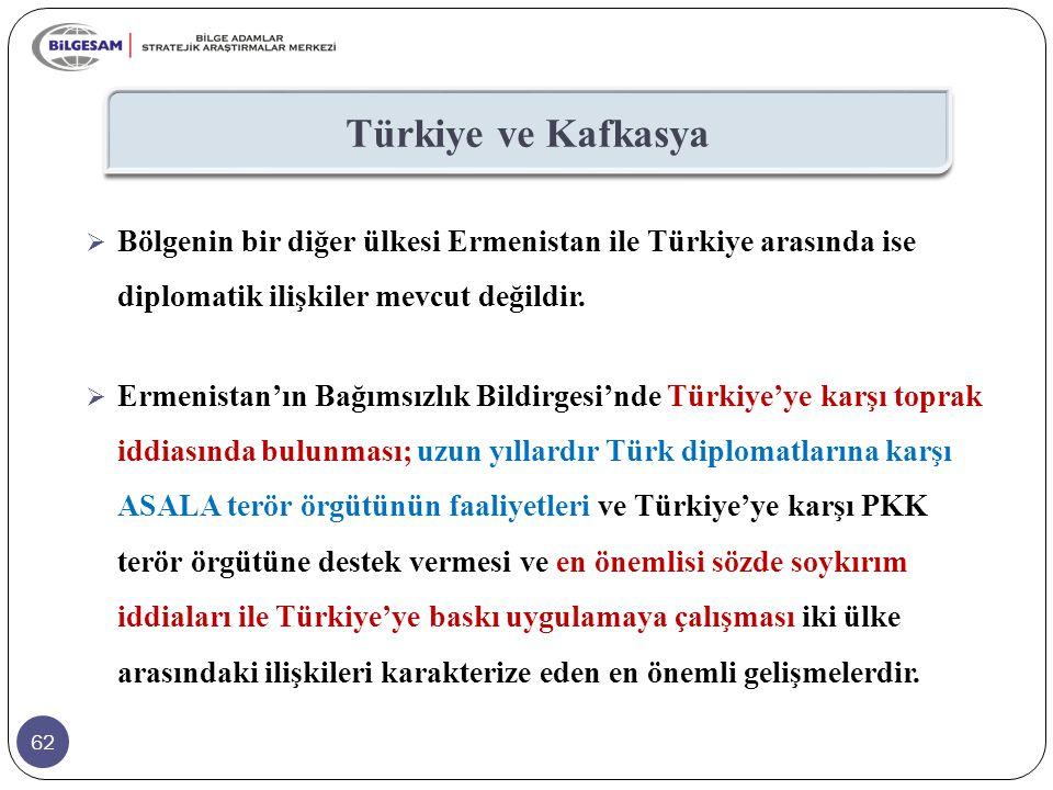 62 Türkiye ve Kafkasya  Bölgenin bir diğer ülkesi Ermenistan ile Türkiye arasında ise diplomatik ilişkiler mevcut değildir.  Ermenistan'ın Bağımsızl