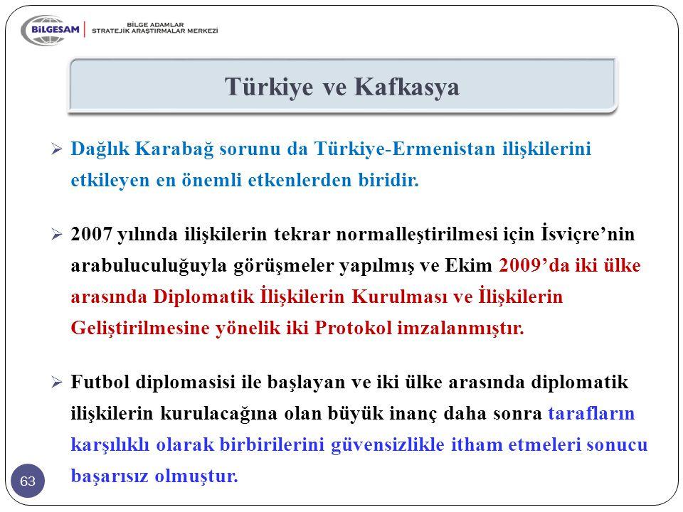63 Türkiye ve Kafkasya  Dağlık Karabağ sorunu da Türkiye-Ermenistan ilişkilerini etkileyen en önemli etkenlerden biridir.  2007 yılında ilişkilerin