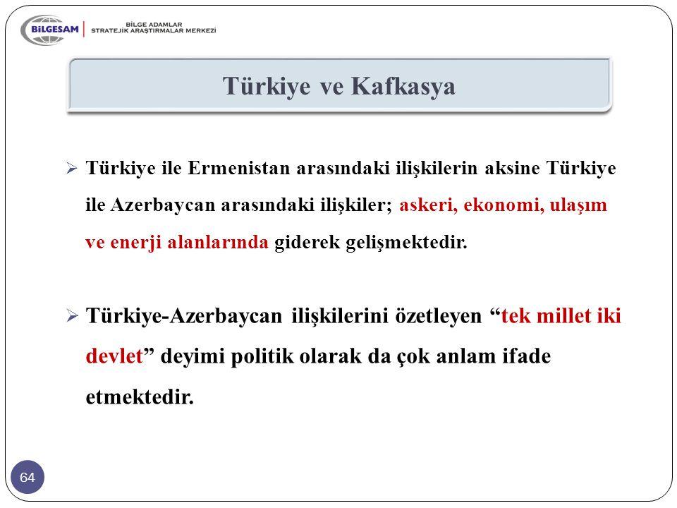 64 Türkiye ve Kafkasya  Türkiye ile Ermenistan arasındaki ilişkilerin aksine Türkiye ile Azerbaycan arasındaki ilişkiler; askeri, ekonomi, ulaşım ve