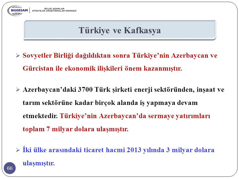 66 Türkiye ve Kafkasya  Sovyetler Birliği dağıldıktan sonra Türkiye'nin Azerbaycan ve Gürcistan ile ekonomik ilişkileri önem kazanmıştır.  Azerbayca