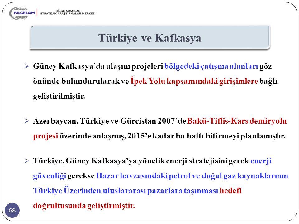 68 Türkiye ve Kafkasya  Güney Kafkasya'da ulaşım projeleri bölgedeki çatışma alanları göz önünde bulundurularak ve İpek Yolu kapsamındaki girişimlere