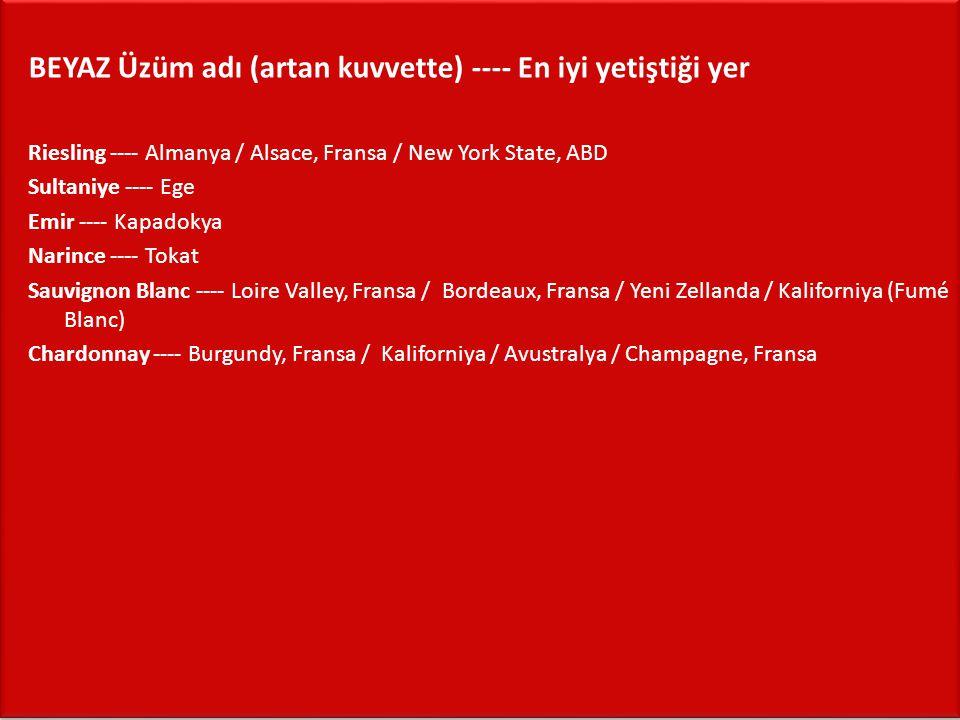 BEYAZ Üzüm adı (artan kuvvette) ---- En iyi yetiştiği yer Riesling ---- Almanya / Alsace, Fransa / New York State, ABD Sultaniye ---- Ege Emir ---- Ka