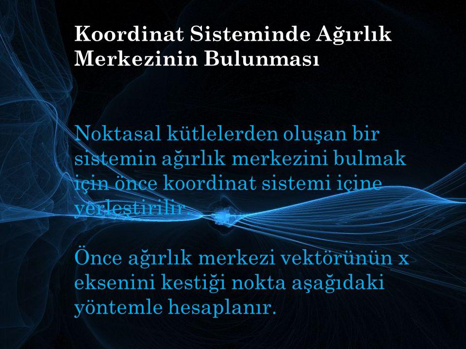 Koordinat Sisteminde Ağırlık Merkezinin Bulunması Noktasal kütlelerden oluşan bir sistemin ağırlık merkezini bulmak için önce koordinat sistemi içine