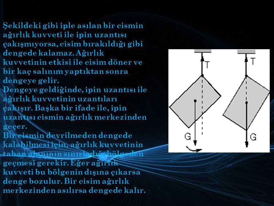 Düzgün Geometrik Yapılı Bazı Cisimlerin Ağırlık Merkezi 1.Türdeş çubuğun ağırlık merkezi, çubuğun tam orta noktasındadır.