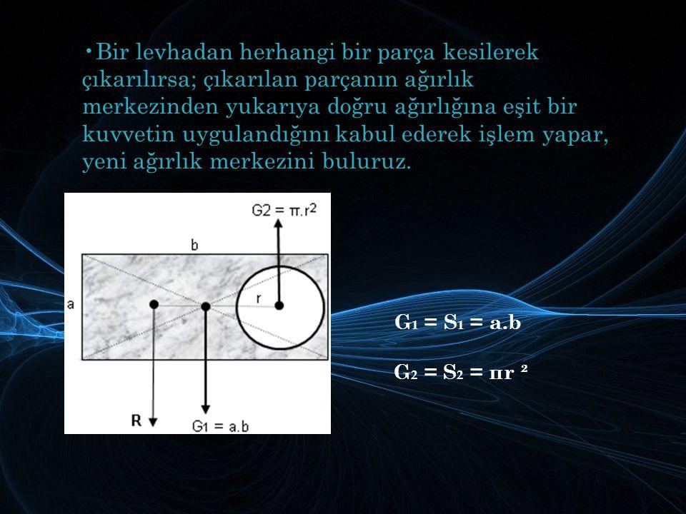 Özellikler: Ağırlık merkezi problemleri paralel kuvvet yöntemiyle bulunur.