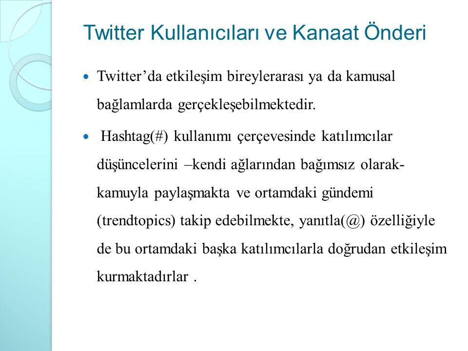 Twitter Kullanıcıları ve Kanaat Önderi Twitter'da etkileşim bireylerarası ya da kamusal bağlamlarda gerçekleşebilmektedir. Hashtag(#) kullanımı çerçev