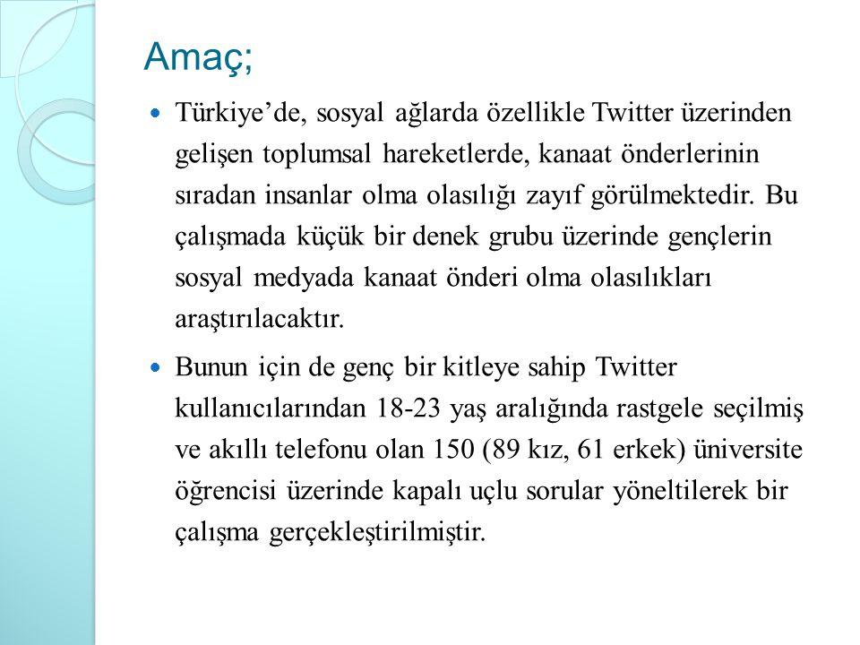 Amaç; Türkiye'de, sosyal ağlarda özellikle Twitter üzerinden gelişen toplumsal hareketlerde, kanaat önderlerinin sıradan insanlar olma olasılığı zayıf