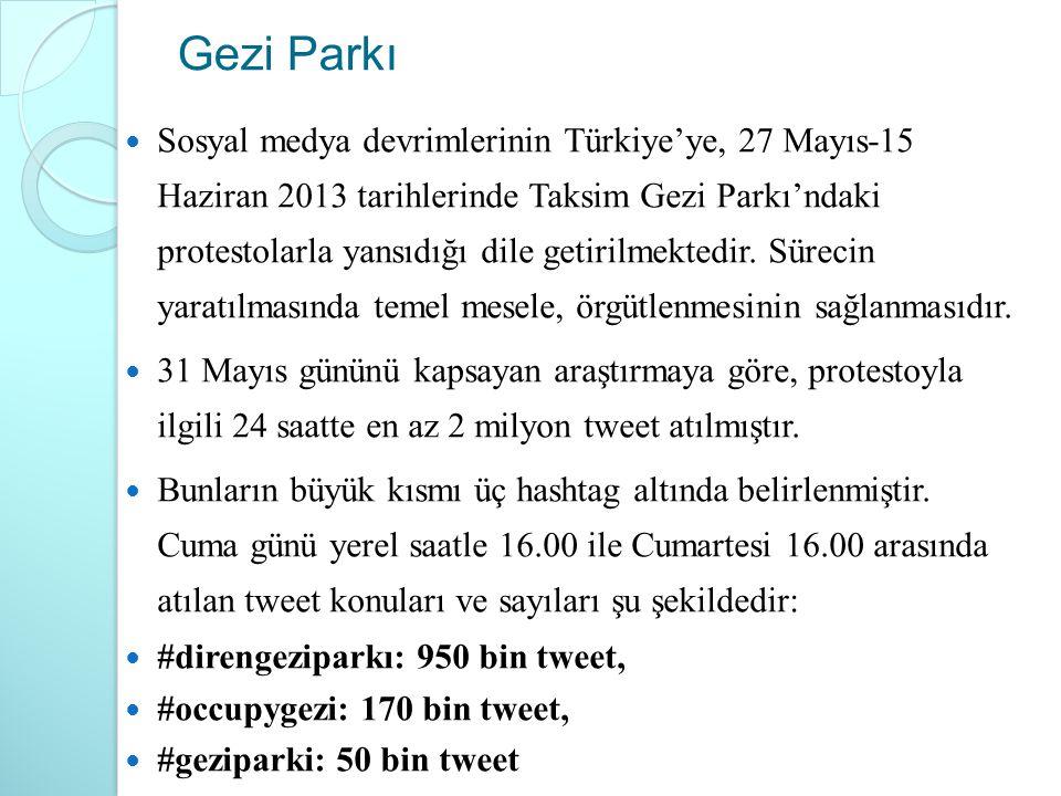Gezi Parkı Sosyal medya devrimlerinin Türkiye'ye, 27 Mayıs-15 Haziran 2013 tarihlerinde Taksim Gezi Parkı'ndaki protestolarla yansıdığı dile getirilme