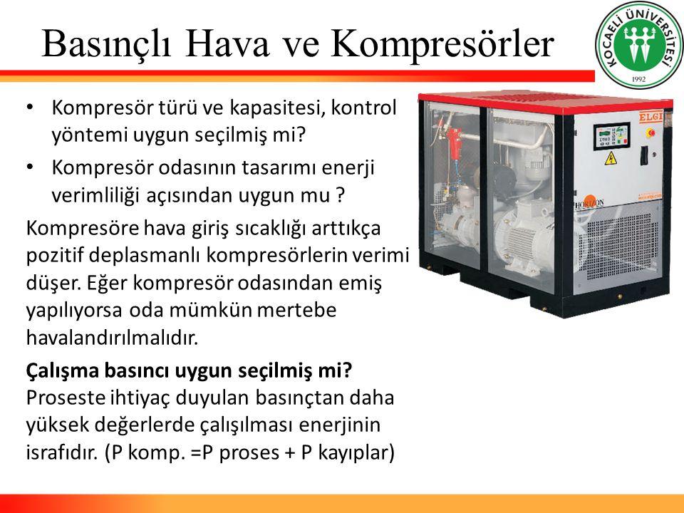 Basınçlı Hava ve Kompresörler Kompresör türü ve kapasitesi, kontrol yöntemi uygun seçilmiş mi? Kompresör odasının tasarımı enerji verimliliği açısında