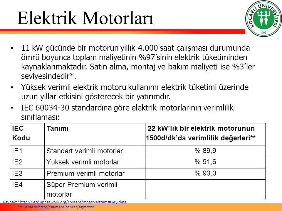 Elektrik Motorları 11 kW gücünde bir motorun yıllık 4.000 saat çalışması durumunda ömrü boyunca toplam maliyetinin %97'sinin elektrik tüketiminden kay