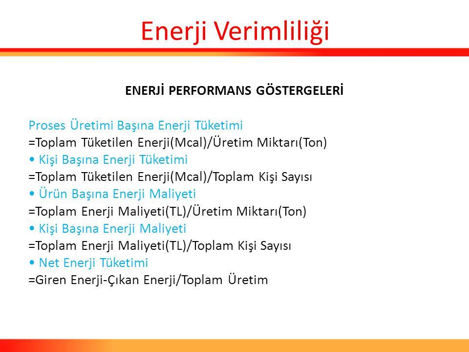 Enerji Verimliliği ENERJİ PERFORMANS GÖSTERGELERİ Proses Üretimi Başına Enerji Tüketimi =Toplam Tüketilen Enerji(Mcal)/Üretim Miktarı(Ton) Kişi Başına