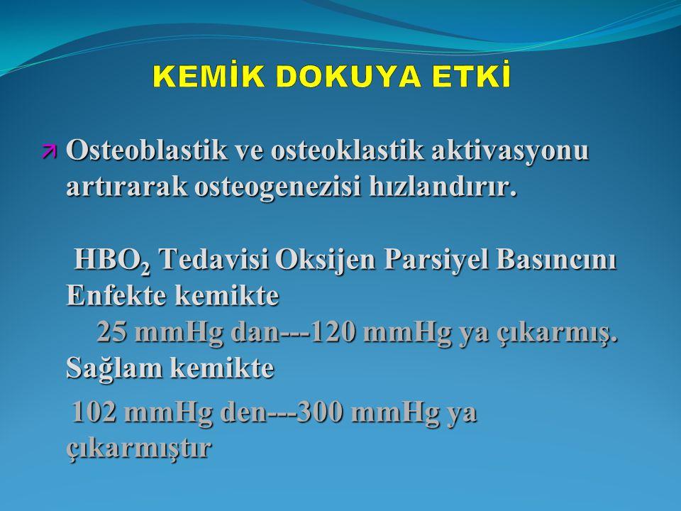 ä Osteoblastik ve osteoklastik aktivasyonu artırarak osteogenezisi hızlandırır. HBO 2 Tedavisi Oksijen Parsiyel Basıncını Enfekte kemikte 25 mmHg dan-