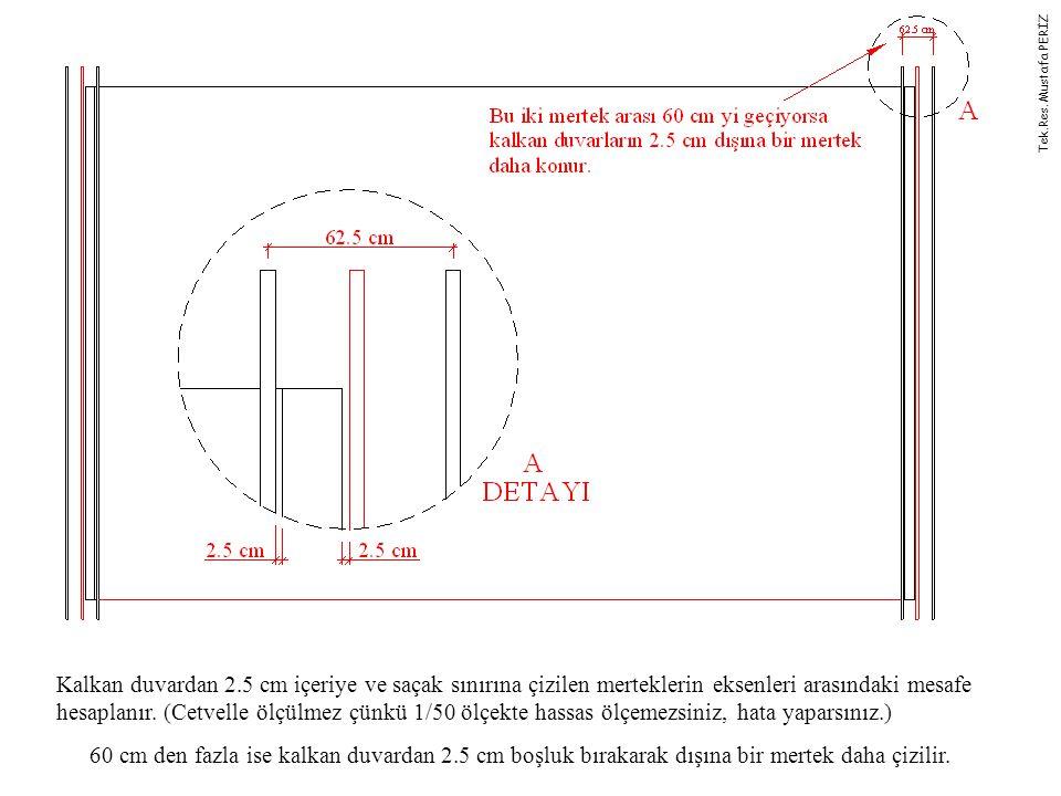 Kalkan duvardan 2.5 cm içeriye ve saçak sınırına çizilen merteklerin eksenleri arasındaki mesafe hesaplanır. (Cetvelle ölçülmez çünkü 1/50 ölçekte has