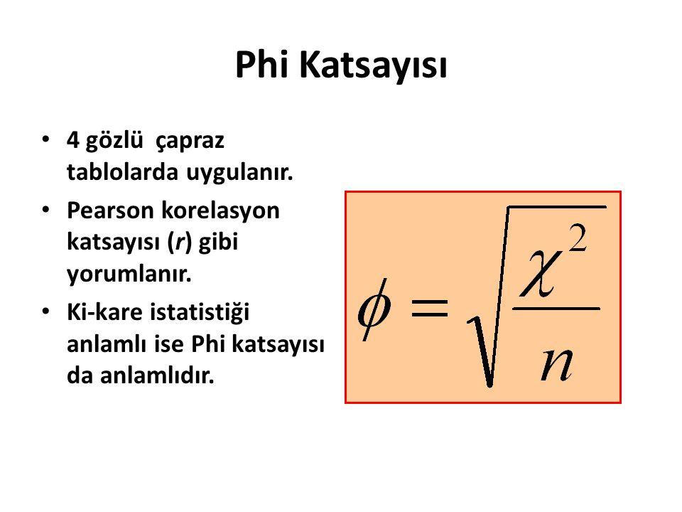 Phi Katsayısı 4 gözlü çapraz tablolarda uygulanır. Pearson korelasyon katsayısı (r) gibi yorumlanır. Ki-kare istatistiği anlamlı ise Phi katsayısı da