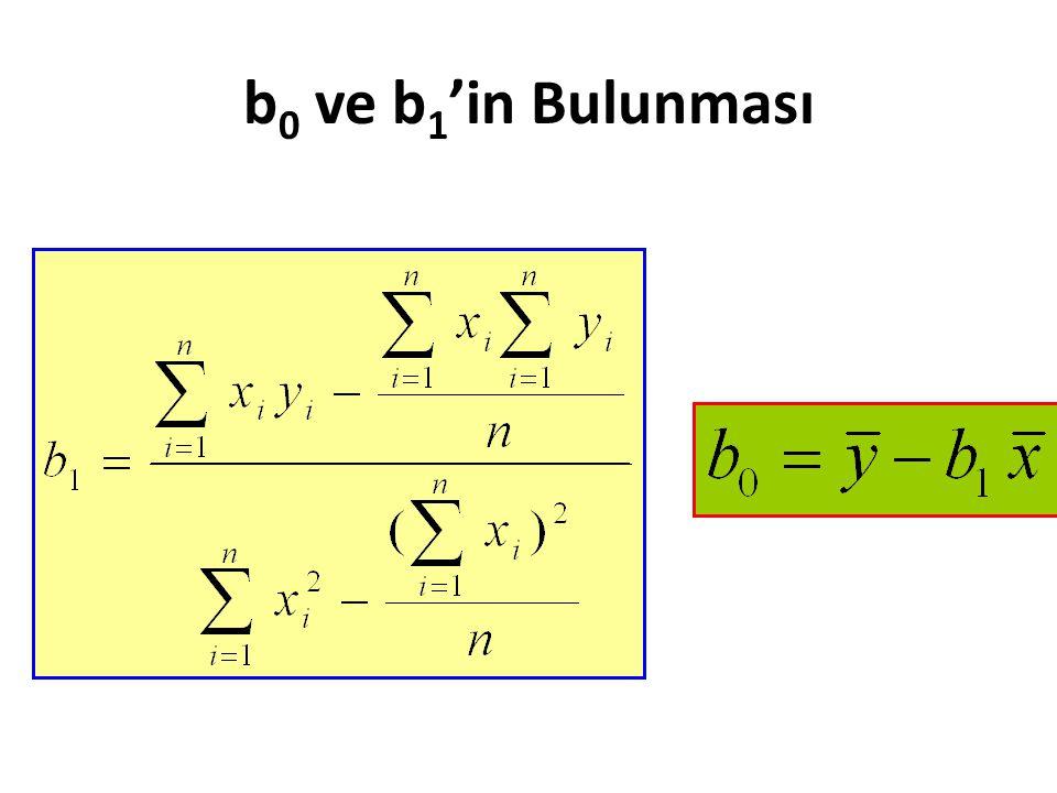 b 0 ve b 1 'in Bulunması