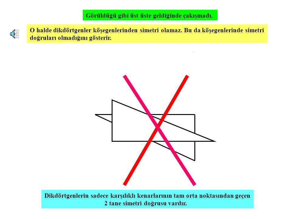 ETKİNLİK Simetri doğrularını bulalım Ders kitabı 29.sayfa Kağıt katlamalarıyla dikdörtgensel,karesel, beşgensel, paralelkenarsal, altıgensel, eşkenar dörtgensel bölgelerin simetri doğrularını bulalım.