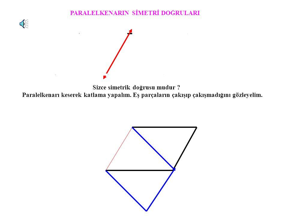 Düzgün çokgenlerin simetrik doğruları KARE 4 tane simetri doğrusu var.