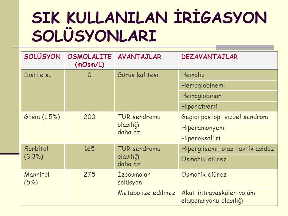 SIK KULLANILAN İRİGASYON SOLÜSYONLARI SOLÜSYONOSMOLALITE (mOsm/L) AVANTAJLARDEZAVANTAJLAR Distile su0Görüş kalitesiHemoliz Hemoglobinemi Hemoglobinüri