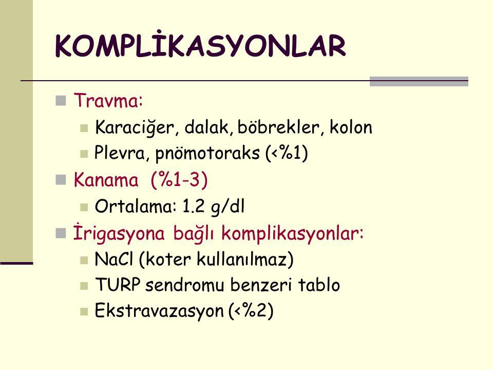 KOMPLİKASYONLAR Travma: Karaciğer, dalak, böbrekler, kolon Plevra, pnömotoraks (<%1) Kanama (%1-3) Ortalama: 1.2 g/dl İrigasyona bağlı komplikasyonlar