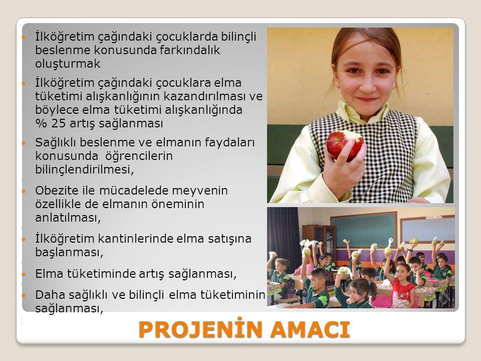 İlköğretim çağındaki çocuklarda bilinçli beslenme konusunda farkındalık oluşturmak İlköğretim çağındaki çocuklara elma tüketimi alışkanlığının kazandırılması ve böylece elma tüketimi alışkanlığında % 25 artış sağlanması Sağlıklı beslenme ve elmanın faydaları konusunda öğrencilerin bilinçlendirilmesi, Obezite ile mücadelede meyvenin özellikle de elmanın öneminin anlatılması, İlköğretim kantinlerinde elma satışına başlanması, Elma tüketiminde artış sağlanması, Daha sağlıklı ve bilinçli elma tüketiminin sağlanması, PROJENİN AMACI