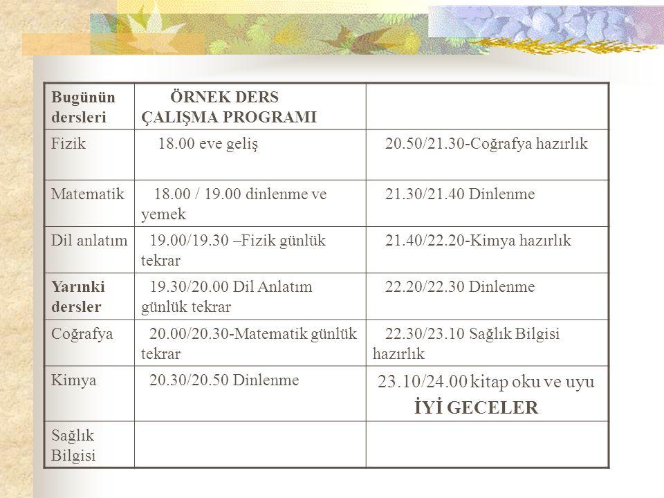 Bugünün dersleri ÖRNEK DERS ÇALIŞMA PROGRAMI Fizik 18.00 eve geliş 20.50/21.30-Coğrafya hazırlık Matematik 18.00 / 19.00 dinlenme ve yemek 21.30/21.40