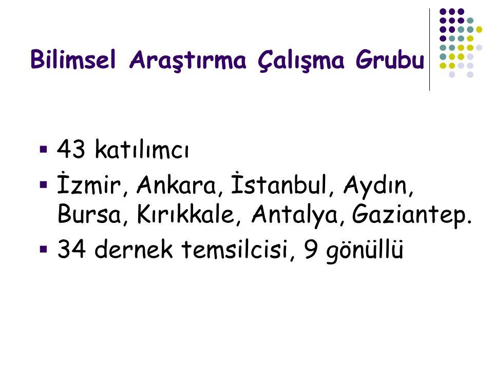 Bilimsel Araştırma Çalışma Grubu  43 katılımcı  İzmir, Ankara, İstanbul, Aydın, Bursa, Kırıkkale, Antalya, Gaziantep.  34 dernek temsilcisi, 9 gönü