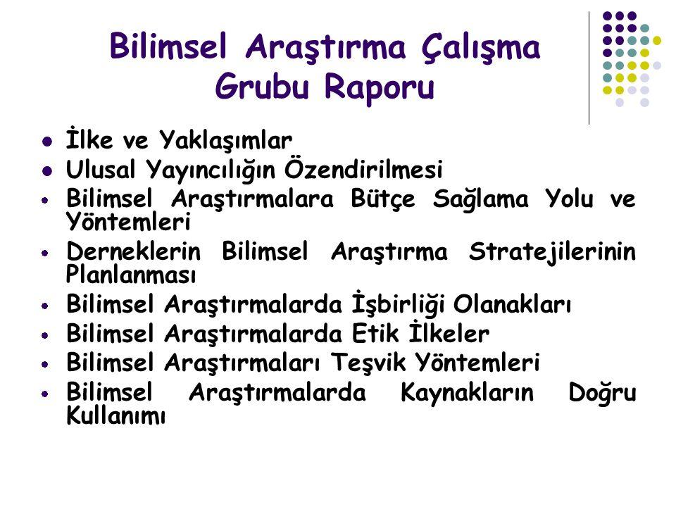Bilimsel Araştırma Grubu Yürütme Kurulu Dr.Orhan YILMAZ, (başkan) Dr.