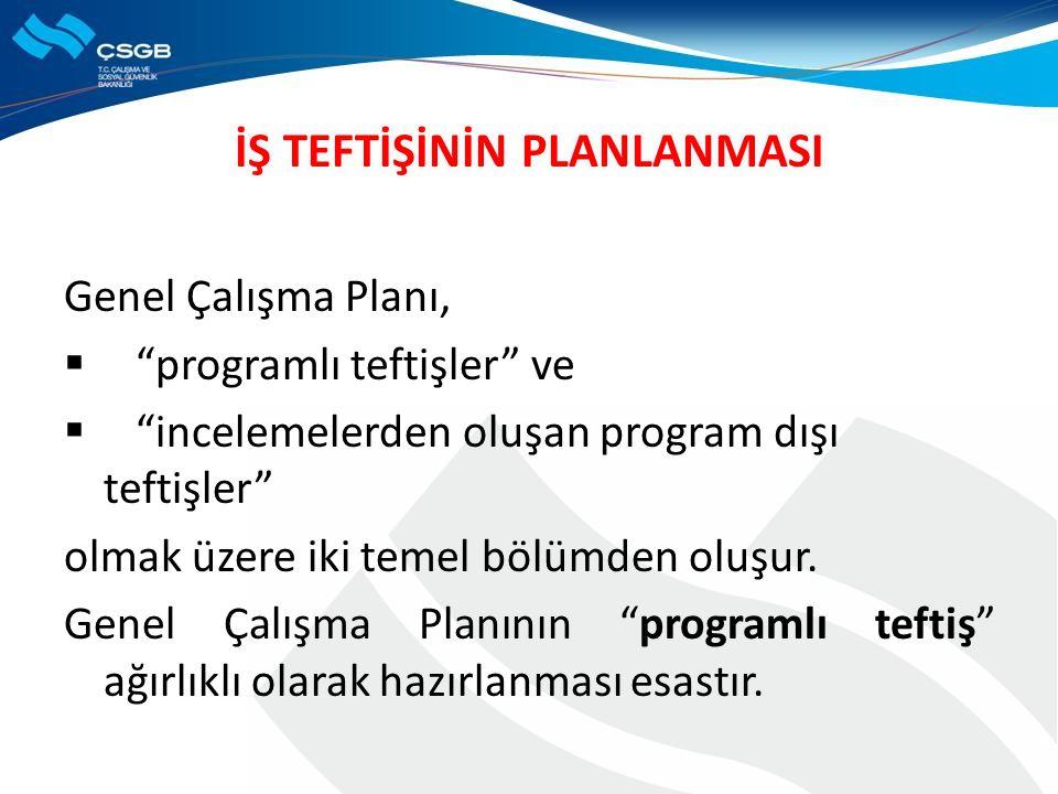 """Genel Çalışma Planı,  """"programlı teftişler"""" ve  """"incelemelerden oluşan program dışı teftişler"""" olmak üzere iki temel bölümden oluşur. Genel Çalışma"""