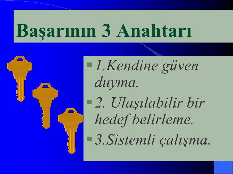 Başarının 3 Anahtarı §1.Kendine güven duyma.§2. Ulaşılabilir bir hedef belirleme.