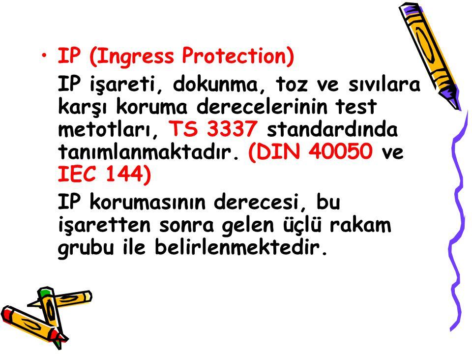 IP (Ingress Protection) IP işareti, dokunma, toz ve sıvılara karşı koruma derecelerinin test metotları, TS 3337 standardında tanımlanmaktadır. (DIN 40