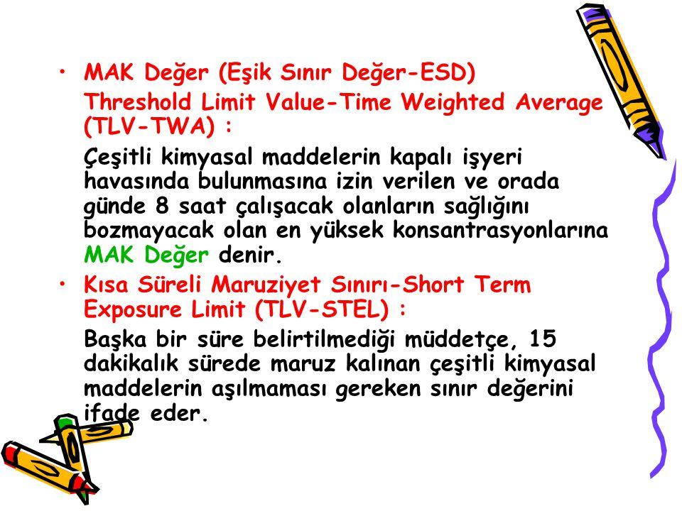 MAK Değer (Eşik Sınır Değer-ESD) Threshold Limit Value-Time Weighted Average (TLV-TWA) : Çeşitli kimyasal maddelerin kapalı işyeri havasında bulunmasına izin verilen ve orada günde 8 saat çalışacak olanların sağlığını bozmayacak olan en yüksek konsantrasyonlarına MAK Değer denir.