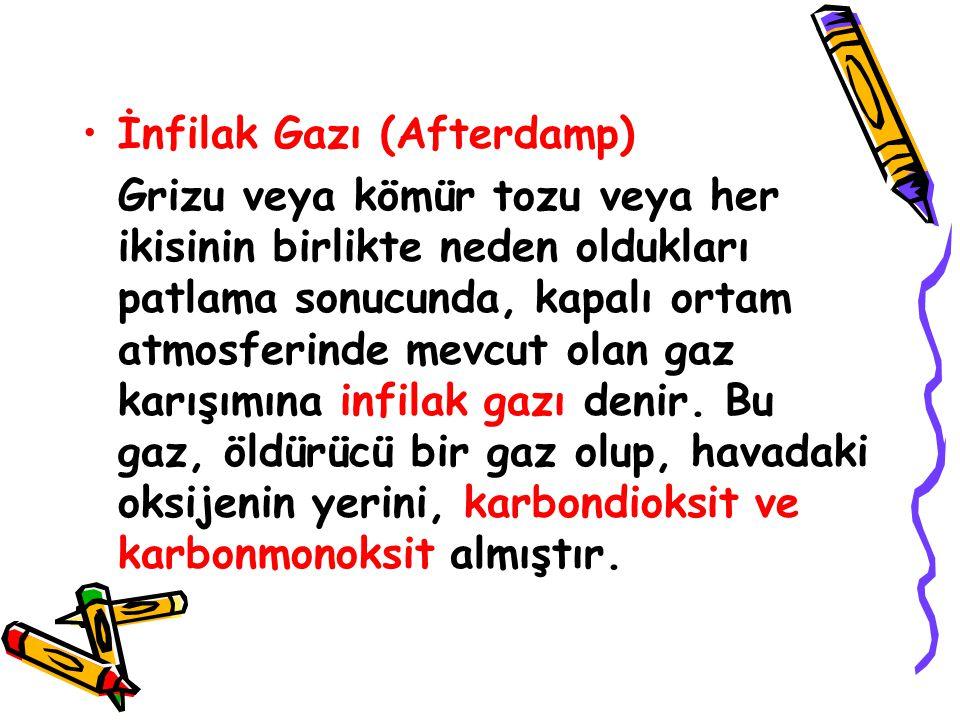 İnfilak Gazı (Afterdamp) Grizu veya kömür tozu veya her ikisinin birlikte neden oldukları patlama sonucunda, kapalı ortam atmosferinde mevcut olan gaz