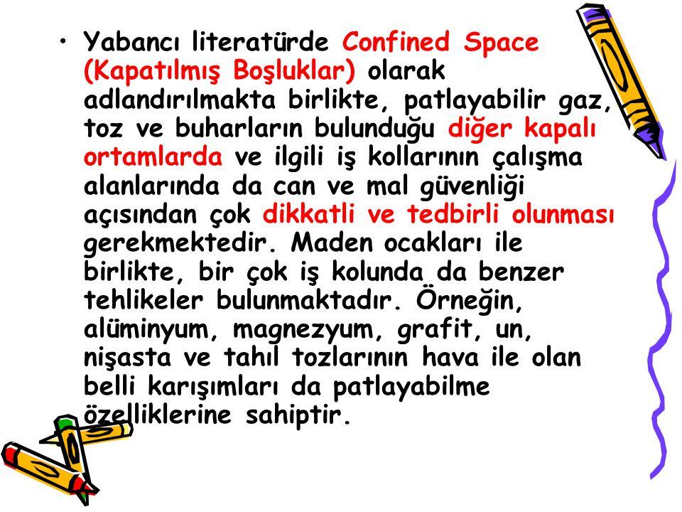 Yabancı literatürde Confined Space (Kapatılmış Boşluklar) olarak adlandırılmakta birlikte, patlayabilir gaz, toz ve buharların bulunduğu diğer kapalı