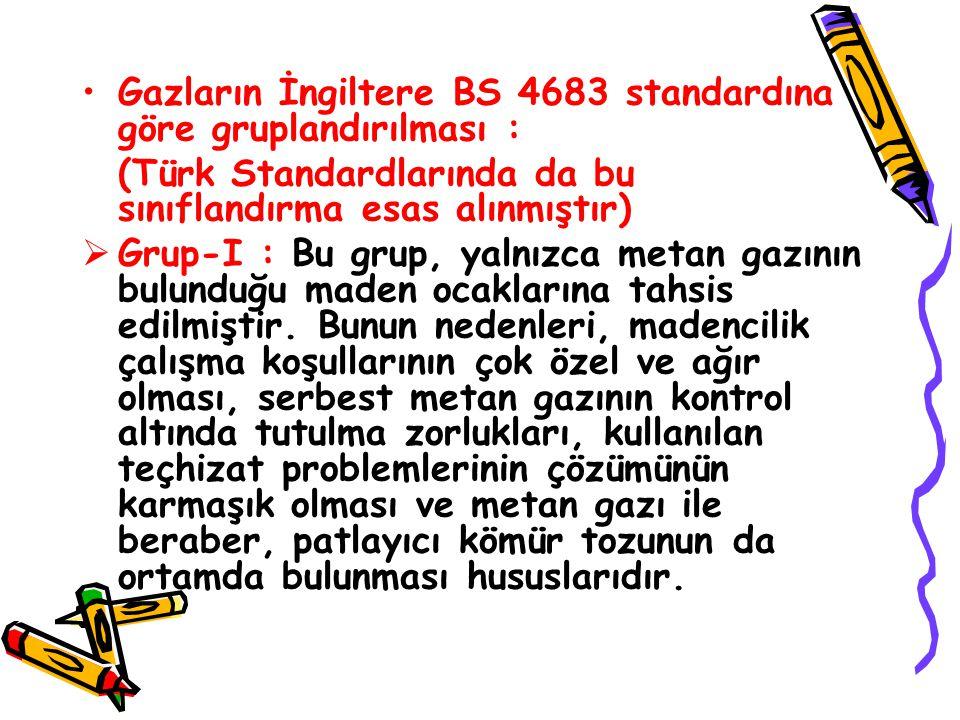 Gazların İngiltere BS 4683 standardına göre gruplandırılması : (Türk Standardlarında da bu sınıflandırma esas alınmıştır)  Grup-I : Bu grup, yalnızca metan gazının bulunduğu maden ocaklarına tahsis edilmiştir.