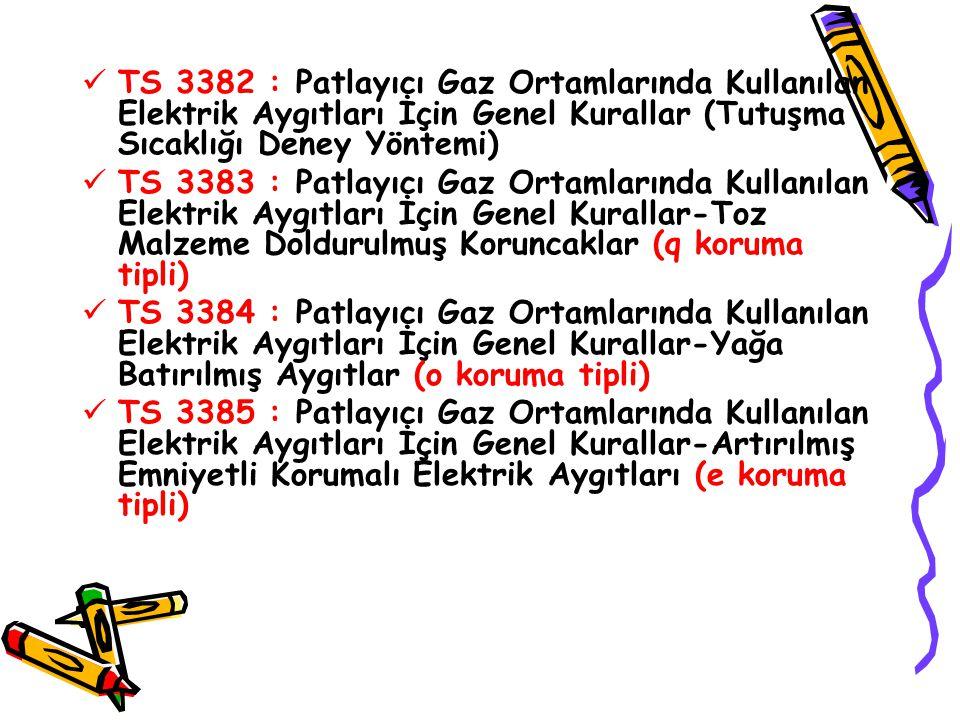 TS 3382 : Patlayıcı Gaz Ortamlarında Kullanılan Elektrik Aygıtları İçin Genel Kurallar (Tutuşma Sıcaklığı Deney Yöntemi) TS 3383 : Patlayıcı Gaz Ortamlarında Kullanılan Elektrik Aygıtları İçin Genel Kurallar-Toz Malzeme Doldurulmuş Koruncaklar (q koruma tipli) TS 3384 : Patlayıcı Gaz Ortamlarında Kullanılan Elektrik Aygıtları İçin Genel Kurallar-Yağa Batırılmış Aygıtlar (o koruma tipli) TS 3385 : Patlayıcı Gaz Ortamlarında Kullanılan Elektrik Aygıtları İçin Genel Kurallar-Artırılmış Emniyetli Korumalı Elektrik Aygıtları (e koruma tipli)