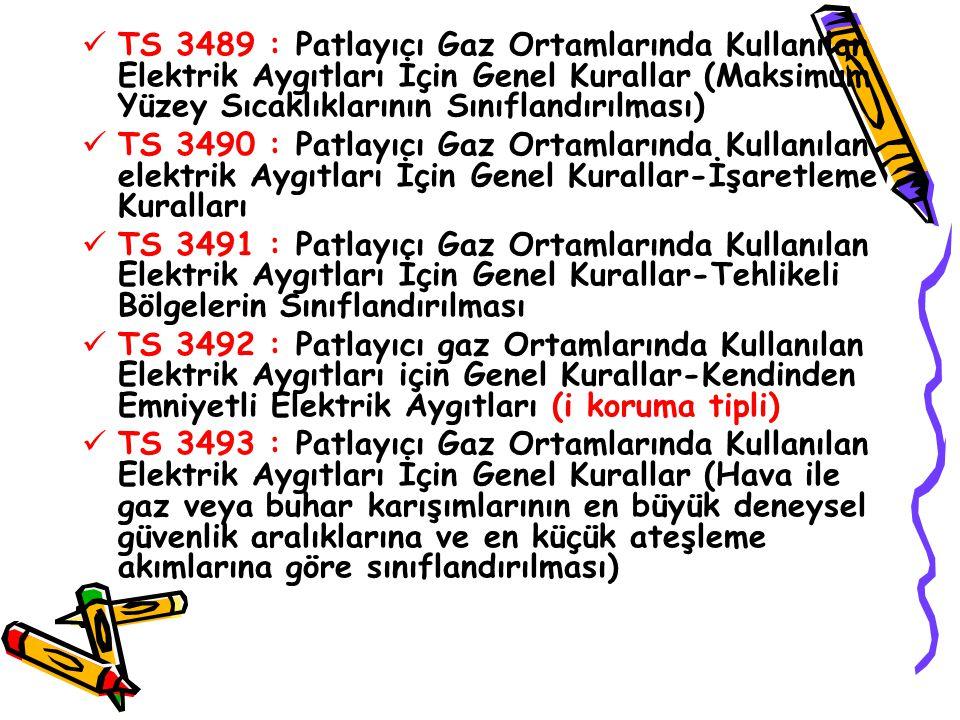 TS 3489 : Patlayıcı Gaz Ortamlarında Kullanılan Elektrik Aygıtları İçin Genel Kurallar (Maksimum Yüzey Sıcaklıklarının Sınıflandırılması) TS 3490 : Patlayıcı Gaz Ortamlarında Kullanılan elektrik Aygıtları İçin Genel Kurallar-İşaretleme Kuralları TS 3491 : Patlayıcı Gaz Ortamlarında Kullanılan Elektrik Aygıtları İçin Genel Kurallar-Tehlikeli Bölgelerin Sınıflandırılması TS 3492 : Patlayıcı gaz Ortamlarında Kullanılan Elektrik Aygıtları için Genel Kurallar-Kendinden Emniyetli Elektrik Aygıtları (i koruma tipli) TS 3493 : Patlayıcı Gaz Ortamlarında Kullanılan Elektrik Aygıtları İçin Genel Kurallar (Hava ile gaz veya buhar karışımlarının en büyük deneysel güvenlik aralıklarına ve en küçük ateşleme akımlarına göre sınıflandırılması)