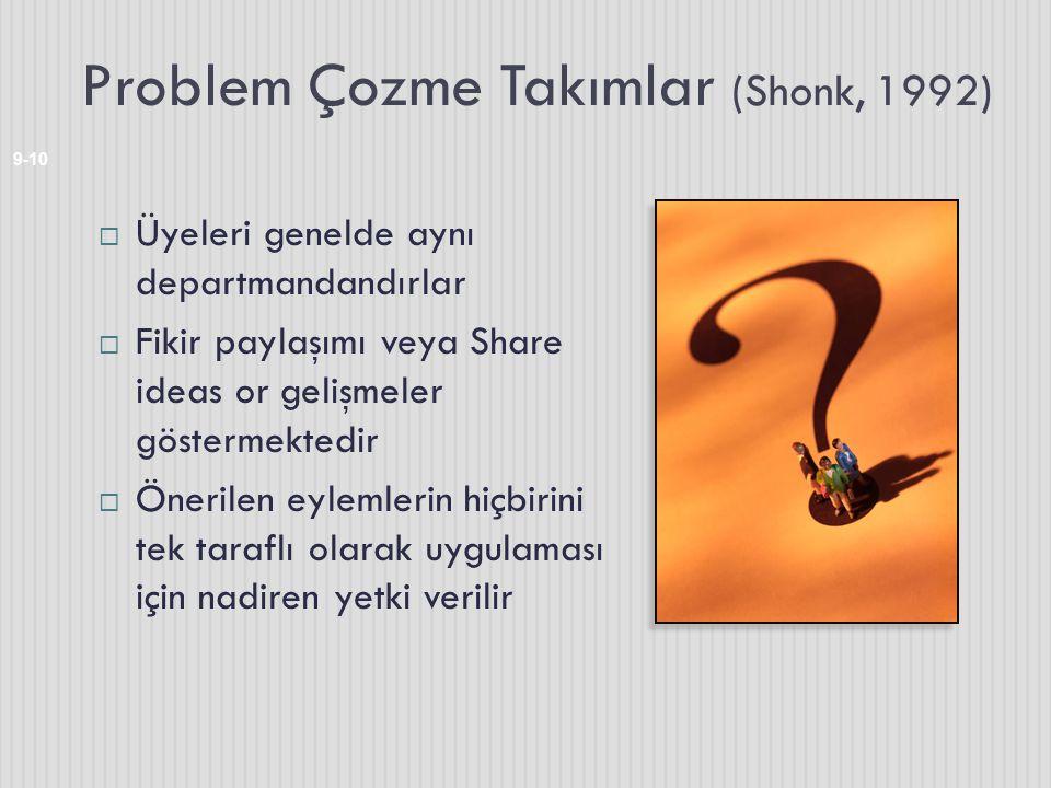 Problem Çozme Takımlar (Shonk, 1992) 9-10  Üyeleri genelde aynı departmandandırlar  Fikir paylaşımı veya Share ideas or gelişmeler göstermektedir 