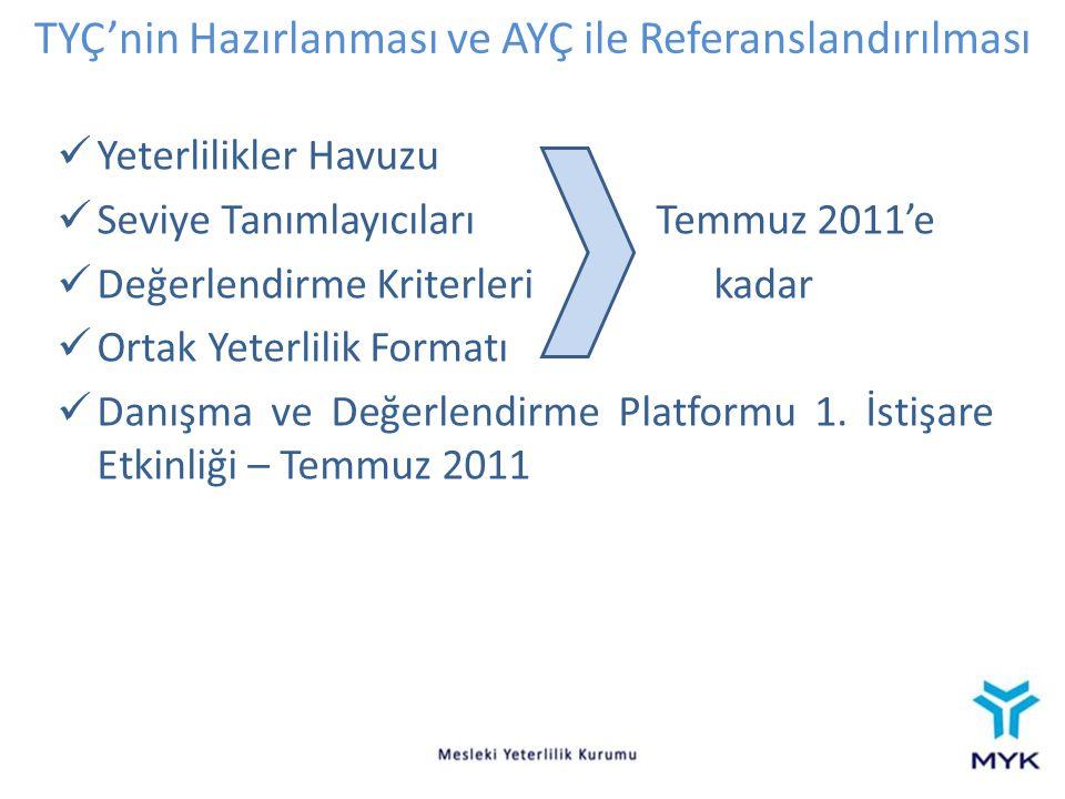 TYÇ'nin Hazırlanması ve AYÇ ile Referanslandırılması Yeterlilikler Havuzu Seviye Tanımlayıcıları Temmuz 2011'e Değerlendirme Kriterleri kadar Ortak Ye