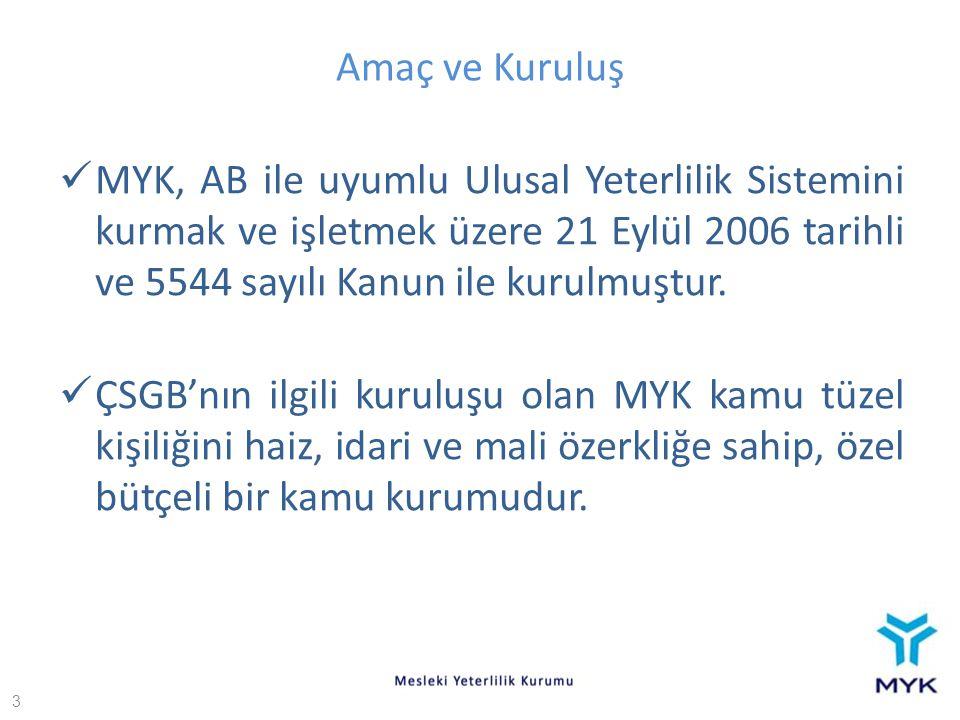 Amaç ve Kuruluş MYK, AB ile uyumlu Ulusal Yeterlilik Sistemini kurmak ve işletmek üzere 21 Eylül 2006 tarihli ve 5544 sayılı Kanun ile kurulmuştur. ÇS
