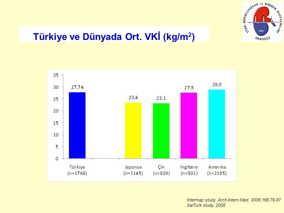 Intermap study Arch Intern Med. 2006;166:79-87 SalTurk study, 2008 Türkiye ve Dünyada Ort. VKİ (kg/m 2 )