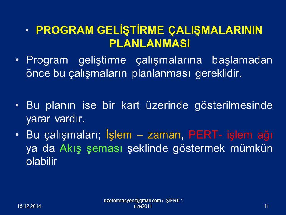PROGRAM GELİŞTİRME ÇALIŞMALARININ PLANLANMASI Program geliştirme çalışmalarına başlamadan önce bu çalışmaların planlanması gereklidir. Bu planın ise b